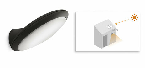 Raven, LED - 1x 4,5W incl. - 280 Lm myGarden 17822/93/16